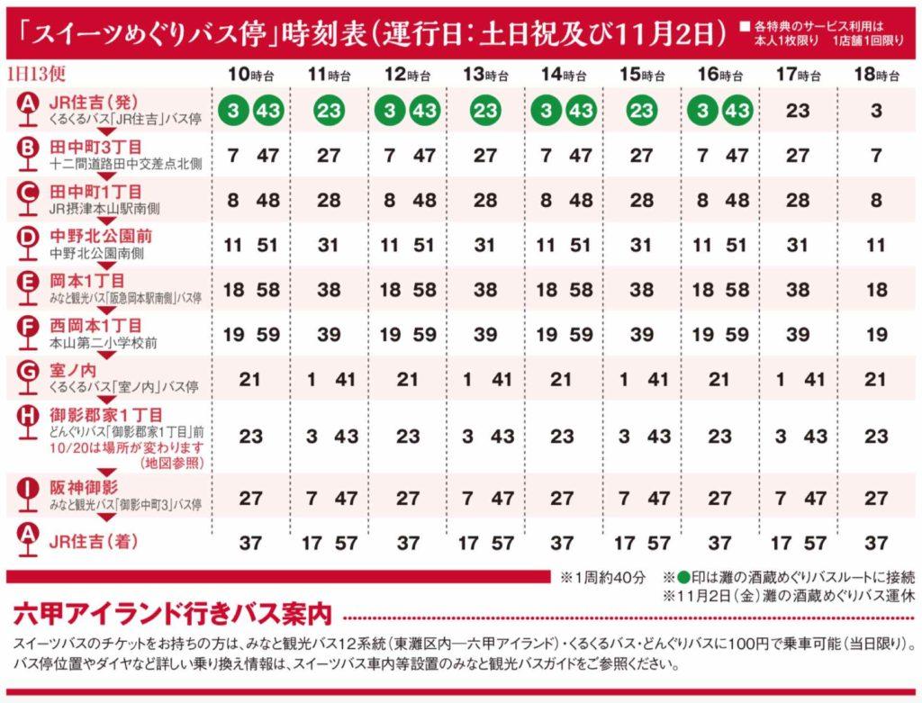 ひがしなだスイーツめぐり 2018年 東灘区 御影 岡本 神戸 スイーツバス バス 時刻表
