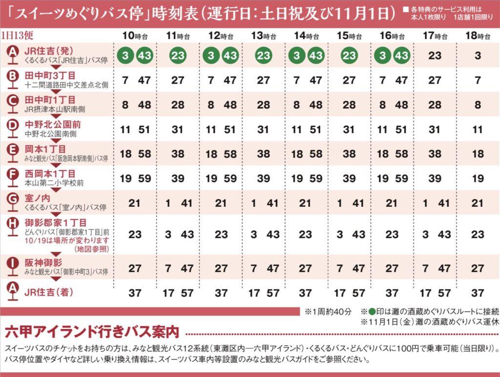 ひがしなだスイーツめぐり 2019 東灘区 御影 岡本 神戸 スイーツバス スイーツめぐりバス バス 時刻表